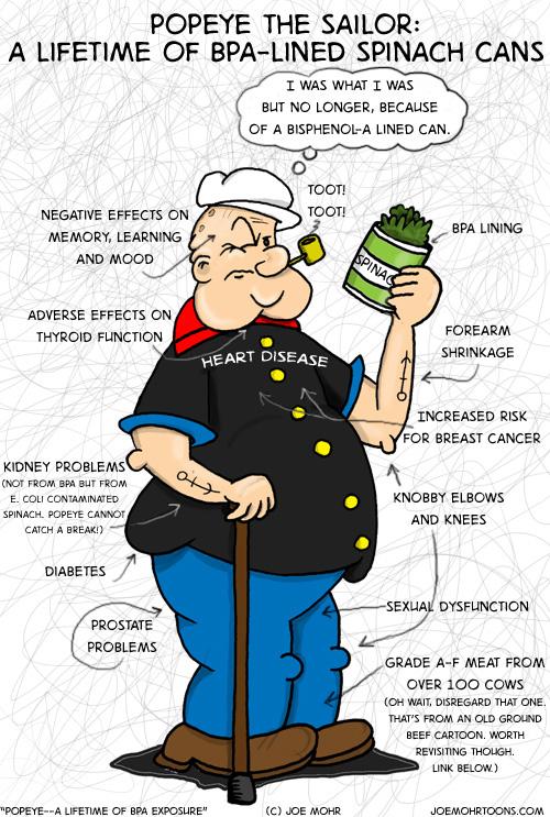 heart disease cartoon. heart disease in humans