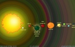 Our Solar System: 2100
