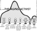 The Aging Activist