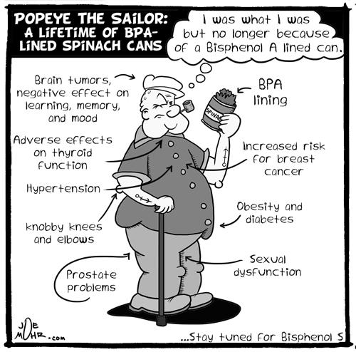 Popeye BPA cartoon